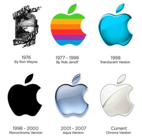 Тайны логотипов знаменитых IT-брендов